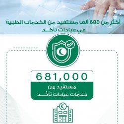 *(الحويطي: تم تحديد المواقع المخصصة للأسر المنتجة خلال شهر رمضان المبارك بخميس مشيط)*