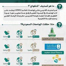 الإتحاد العربي للتضامن الاجتماعى يطلق مبادرة  كسوة 100 طفل من ذوي الإحتياجات الخاصة في مدينة تعز .
