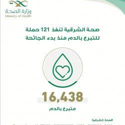 جامعة الباحة تحصد الإعتماد المؤسسي من المركز الوطني للتقويم والاعتماد الأكاديمي.