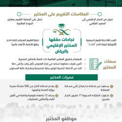 ورشة تدريبية بتعليم الرياض عن مهارات التعامل الإرشادي مع الطالبات