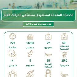إجراء أكثر من 2300 عملية بمستشفى العيون بجدة