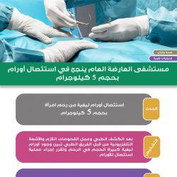 إجراء أكثر من 30 ألففحص طبي تشخيصيبمستشفى صبيا العام خلال النصف الأول من العام 2021م