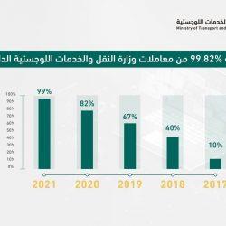 بمسقط «الأخضر» يسقط عمان ويتصدر