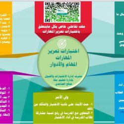 22 برنامجا تدريبيا يطلقها تعليم مكة ضمن خطتها التدريبية لمدارس الطفولة المبكرة